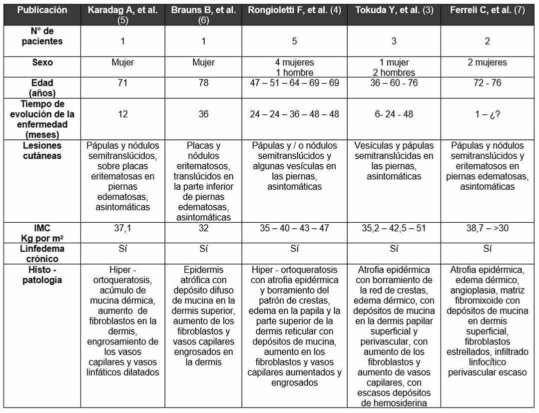 100N2 Figura 6 - Mucinosis linfedematosa - Revista Argentina de Dermatología