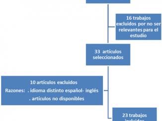 Revista Argentina de Dermatología - 100 - 4 - Alexitimia y Psoriasis 1