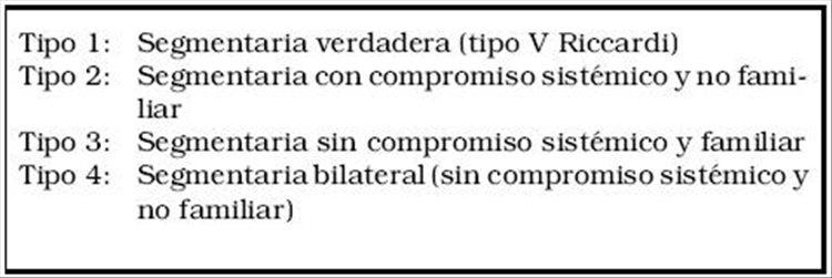 Revista Argentina de Dermatología - 101 - 1 - Neurofibromatosis segmentaria 6