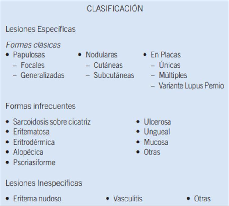 Tabla 1. Clasificación cutánea de la sarcoidosis2.