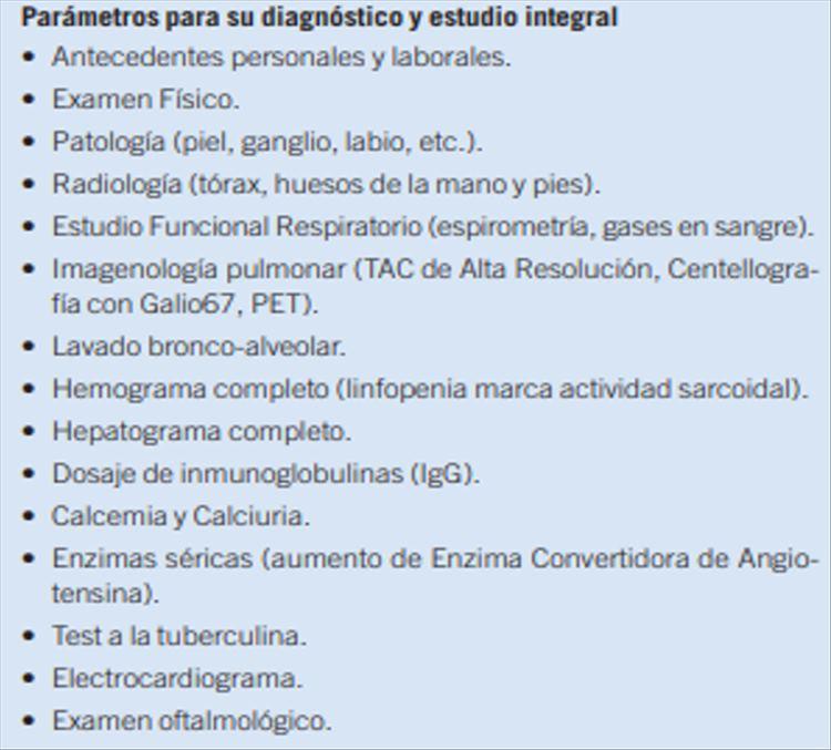 Tabla 2. Diagnóstico de Sarcoidosis2